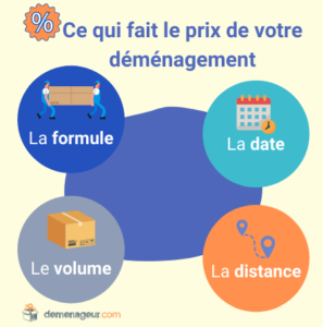 Prix demenagement
